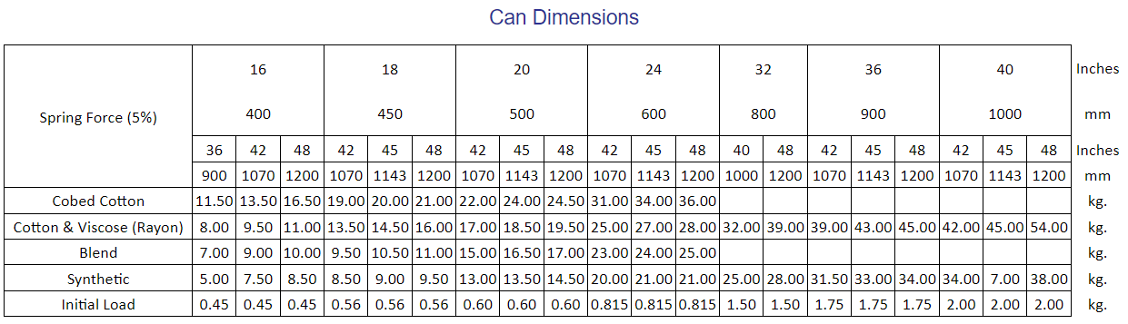 Silver-cans-dimension